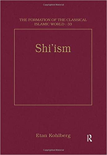 تشیع (Shi'ism)